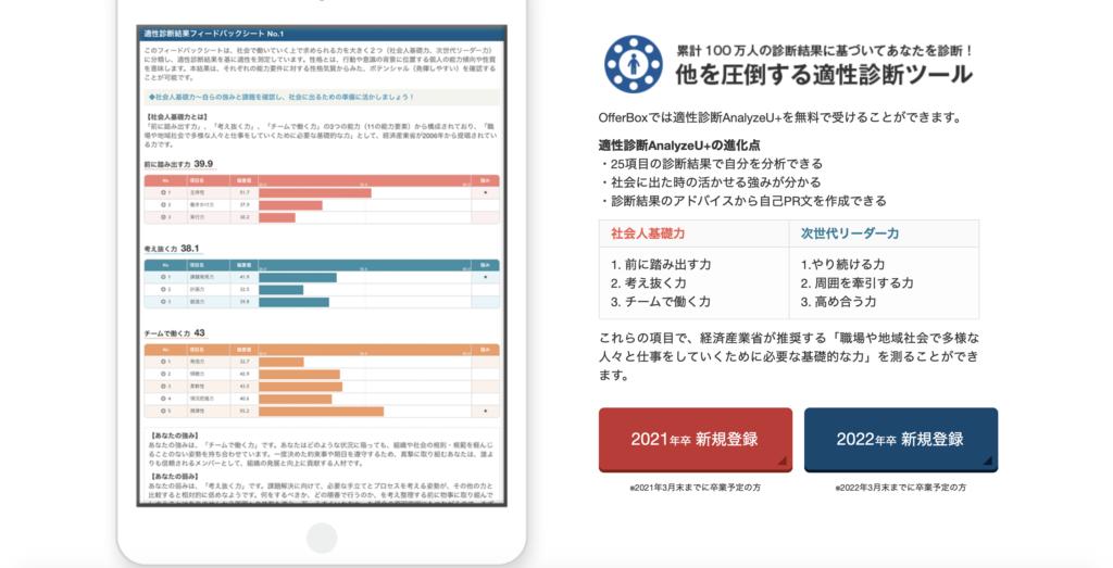 offerbox,適性診断AnalyzeU+,適性診断,自己分析